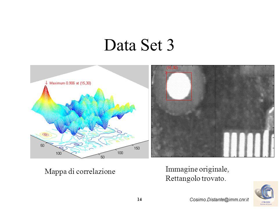 14 Cosimo.Distante@imm.cnr.it Data Set 3 Mappa di correlazione Immagine originale, Rettangolo trovato.