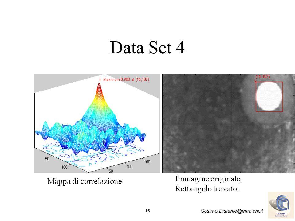 15 Cosimo.Distante@imm.cnr.it Data Set 4 Mappa di correlazione Immagine originale, Rettangolo trovato.