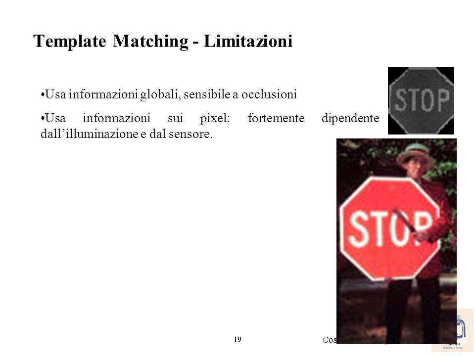 19 Cosimo.Distante@imm.cnr.it Template Matching - Limitazioni Usa informazioni globali, sensibile a occlusioni Usa informazioni sui pixel: fortemente
