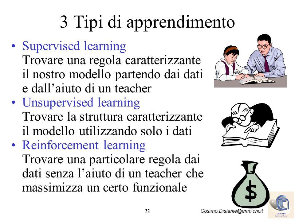 32 Cosimo.Distante@imm.cnr.it 3 Tipi di apprendimento Supervised learning Trovare una regola caratterizzante il nostro modello partendo dai dati e dal