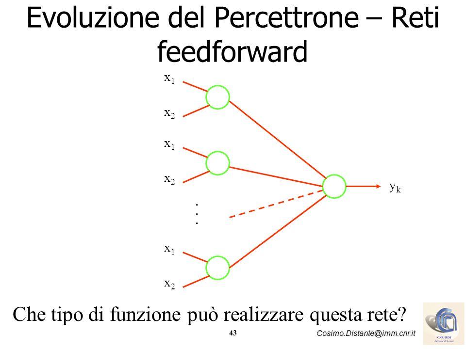 43 Cosimo.Distante@imm.cnr.it Che tipo di funzione può realizzare questa rete? x1x1 x2x2 x1x1 x2x2 x1x1 x2x2...... ykyk Evoluzione del Percettrone – R