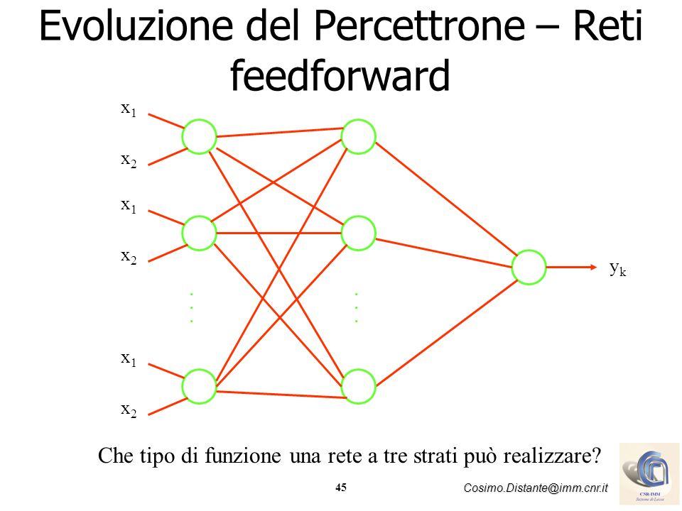 45 Cosimo.Distante@imm.cnr.it Che tipo di funzione una rete a tre strati può realizzare? x1x1 x2x2 x1x1 x2x2 x1x1 x2x2...... ykyk...... Evoluzione del