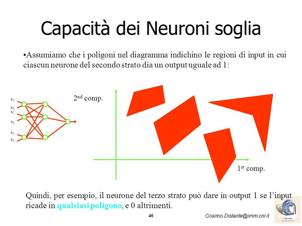 46 Cosimo.Distante@imm.cnr.it Assumiamo che i poligoni nel diagramma indichino le regioni di input in cui ciascun neurone del secondo strato dia un ou
