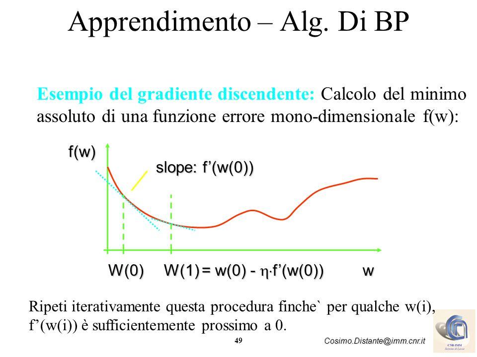 49 Cosimo.Distante@imm.cnr.it Apprendimento – Alg. Di BP Esempio del gradiente discendente: Calcolo del minimo assoluto di una funzione errore mono-di