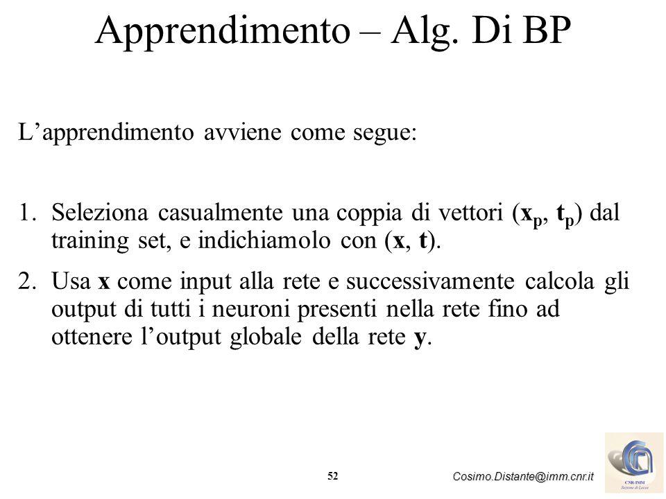 52 Cosimo.Distante@imm.cnr.it Apprendimento – Alg. Di BP Lapprendimento avviene come segue: 1.Seleziona casualmente una coppia di vettori (x p, t p )