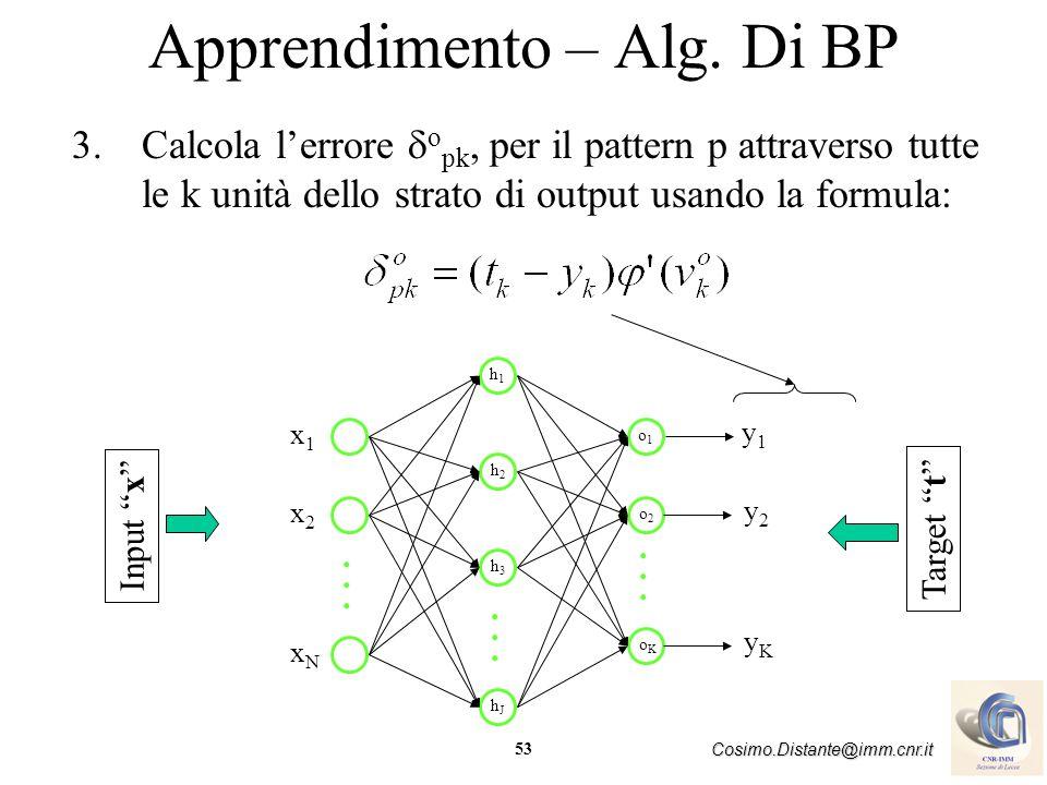 53 Cosimo.Distante@imm.cnr.it Apprendimento – Alg. Di BP 3.Calcola lerrore o pk, per il pattern p attraverso tutte le k unità dello strato di output u