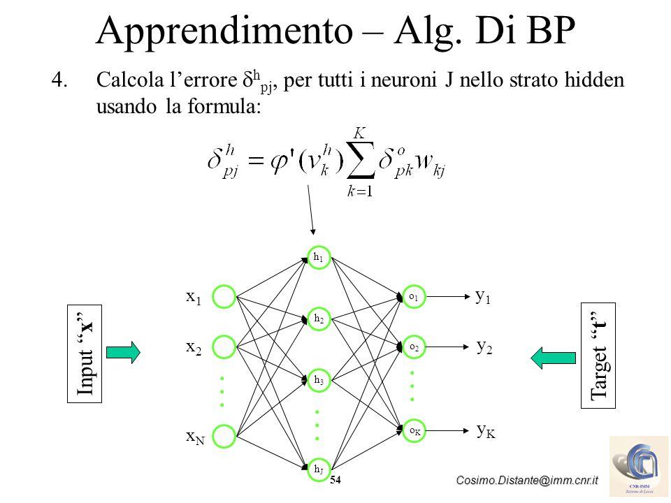 54 Cosimo.Distante@imm.cnr.it Apprendimento – Alg. Di BP 4.Calcola lerrore h pj, per tutti i neuroni J nello strato hidden usando la formula: Target t