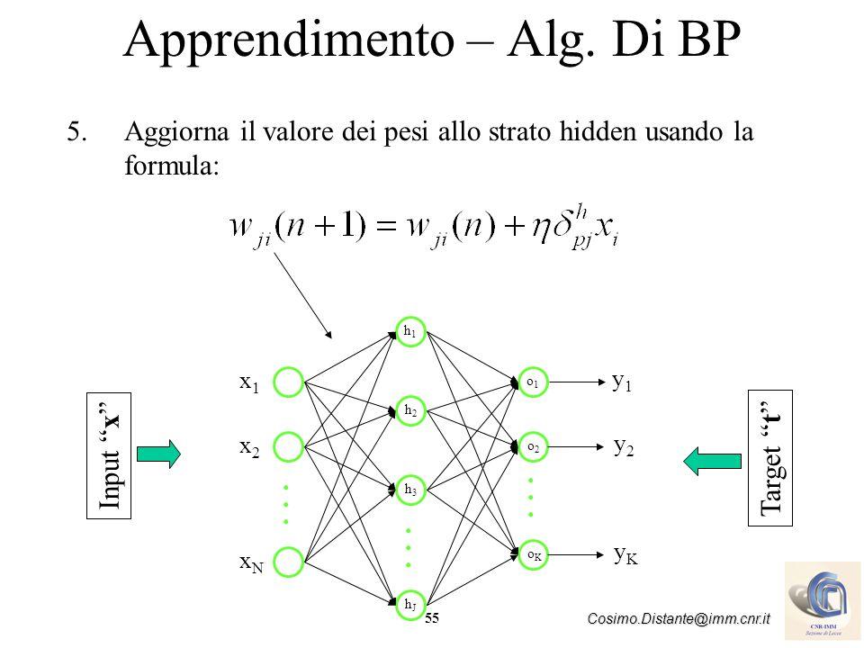 55 Cosimo.Distante@imm.cnr.it Apprendimento – Alg. Di BP 5.Aggiorna il valore dei pesi allo strato hidden usando la formula: Target t Input x x1x1 x2x