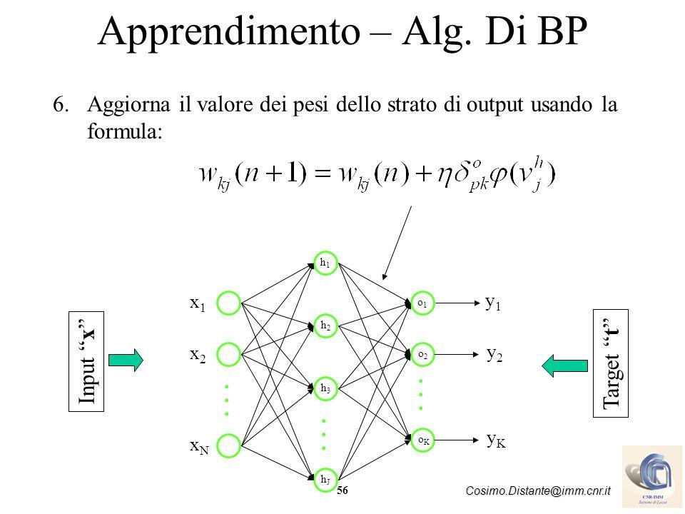 56 Cosimo.Distante@imm.cnr.it Apprendimento – Alg. Di BP 6.Aggiorna il valore dei pesi dello strato di output usando la formula: Target t Input x x1x1