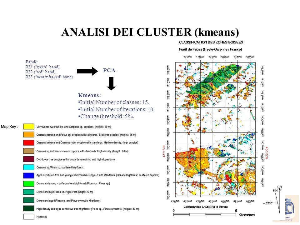 6 Cosimo.Distante@imm.cnr.it ANALISI DEI CLUSTER (kmeans) Bande: XS1 (