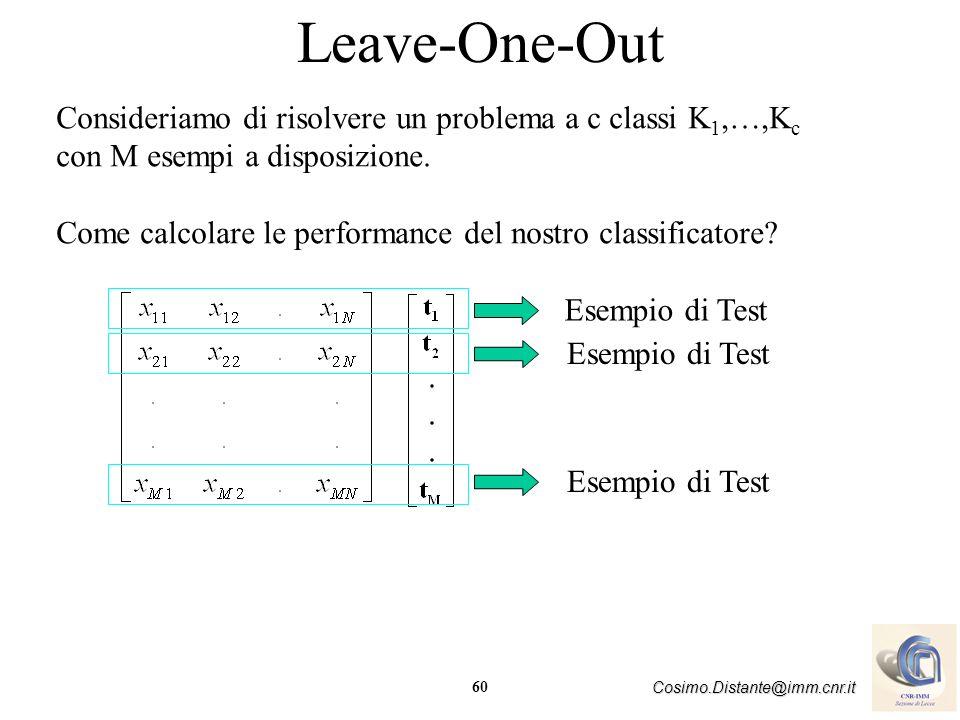 60 Cosimo.Distante@imm.cnr.it Leave-One-Out Consideriamo di risolvere un problema a c classi K 1,…,K c con M esempi a disposizione. Come calcolare le