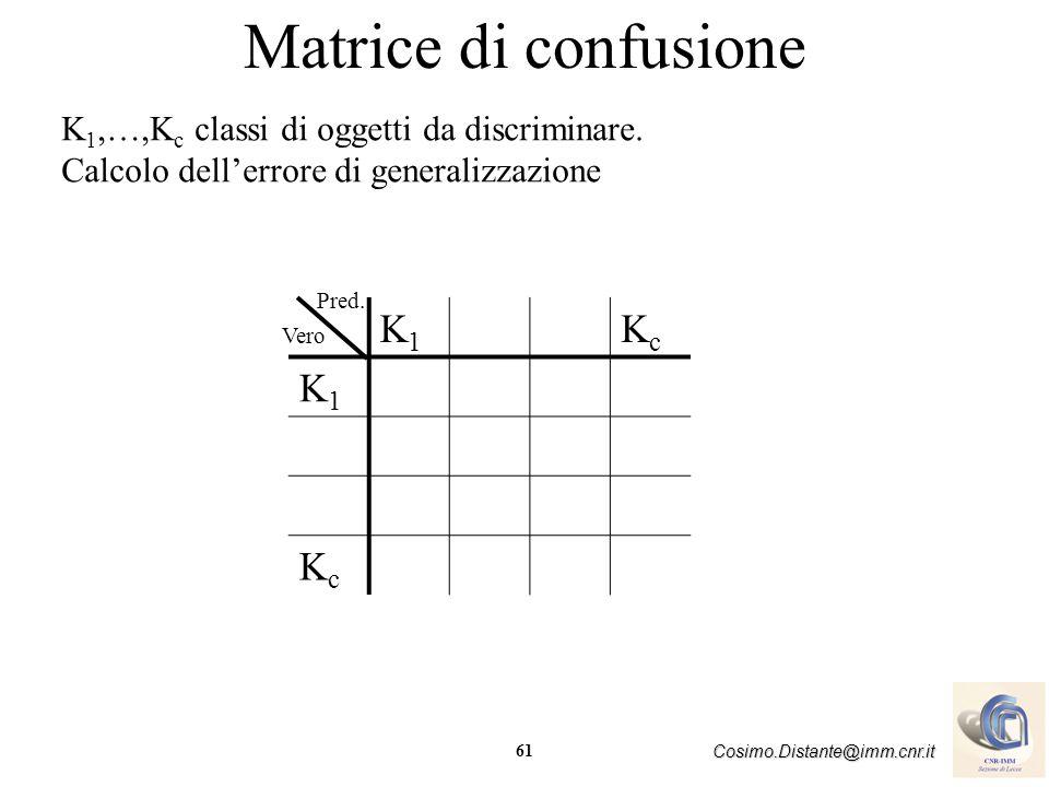 61 Cosimo.Distante@imm.cnr.it Matrice di confusione K 1,…,K c classi di oggetti da discriminare. Calcolo dellerrore di generalizzazione K1K1 KcKc K1K1