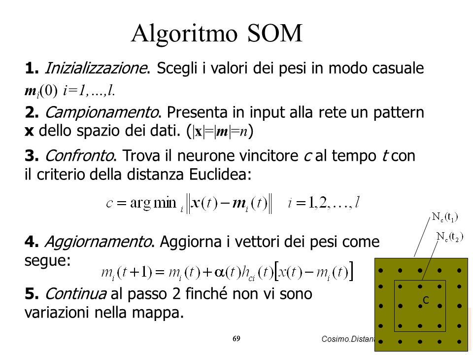 69 Cosimo.Distante@imm.cnr.it Algoritmo SOM 1. Inizializzazione. Scegli i valori dei pesi in modo casuale m i (0) i=1,…,l. c 2. Campionamento. Present