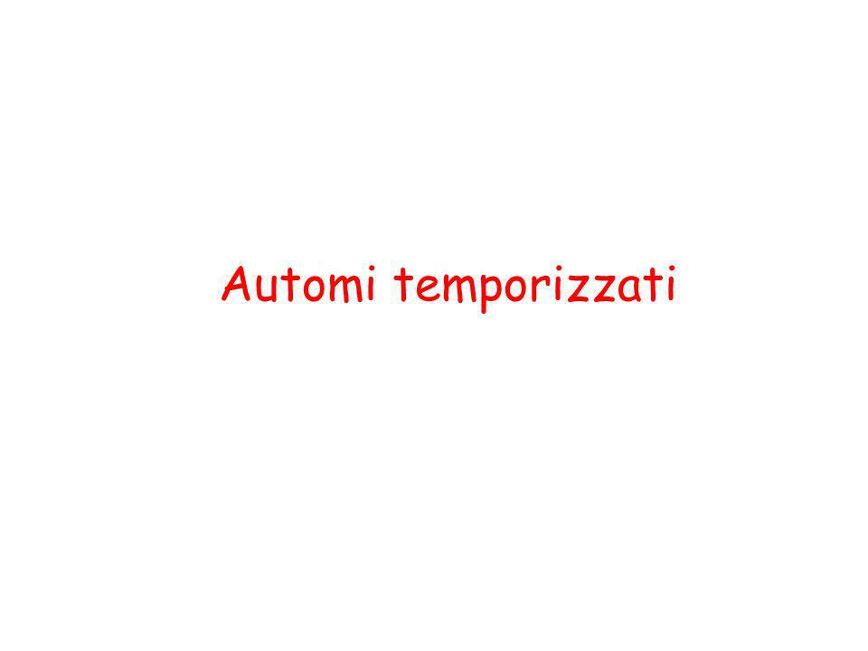 Automi temporizzati (14) Teorema Un liguaggio temporizzato e accettato da un automa temporizzato di Muller se e solo se e accettato da un automa di Büchi.