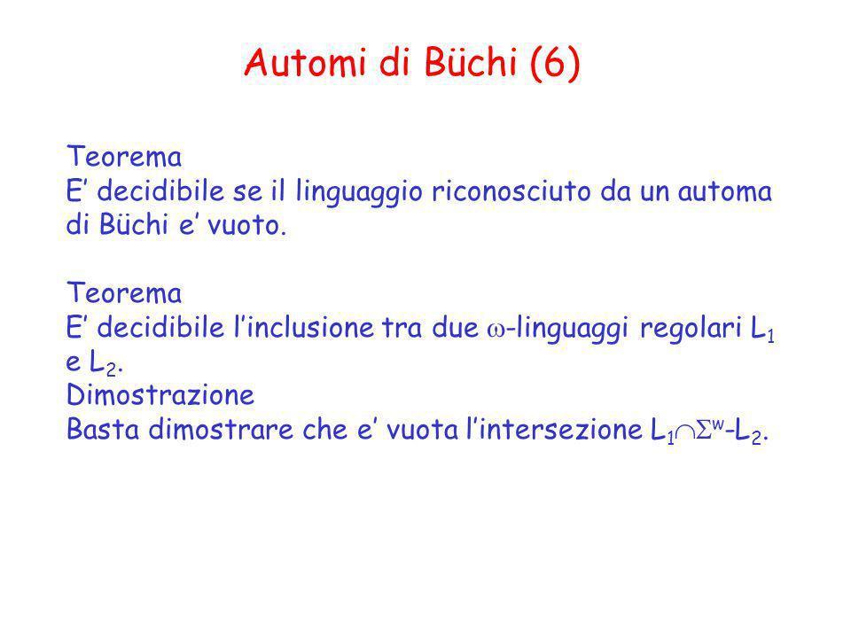 Automi di Büchi (6) Teorema E decidibile se il linguaggio riconosciuto da un automa di Büchi e vuoto. Teorema E decidibile linclusione tra due -lingua