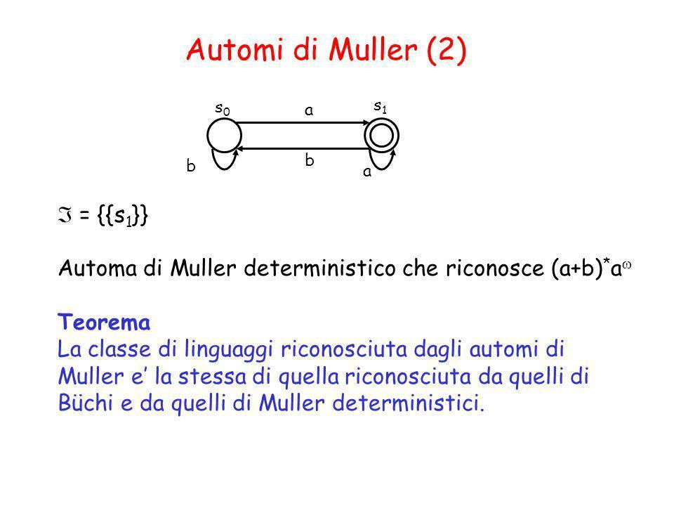 Automi di Muller (2) = {{s 1 }} Automa di Muller deterministico che riconosce (a+b) * a Teorema La classe di linguaggi riconosciuta dagli automi di Mu
