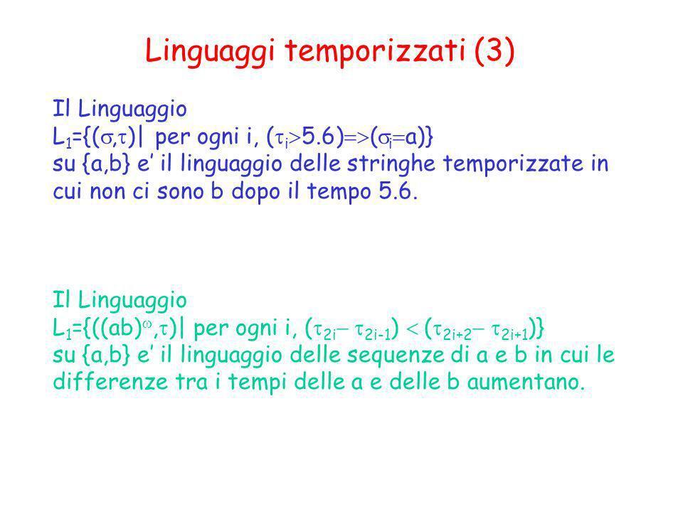 Linguaggi temporizzati (3) Il Linguaggio L 1 ={(, )| per ogni i, ( i 5.6) ( i a)} su {a,b} e il linguaggio delle stringhe temporizzate in cui non ci s