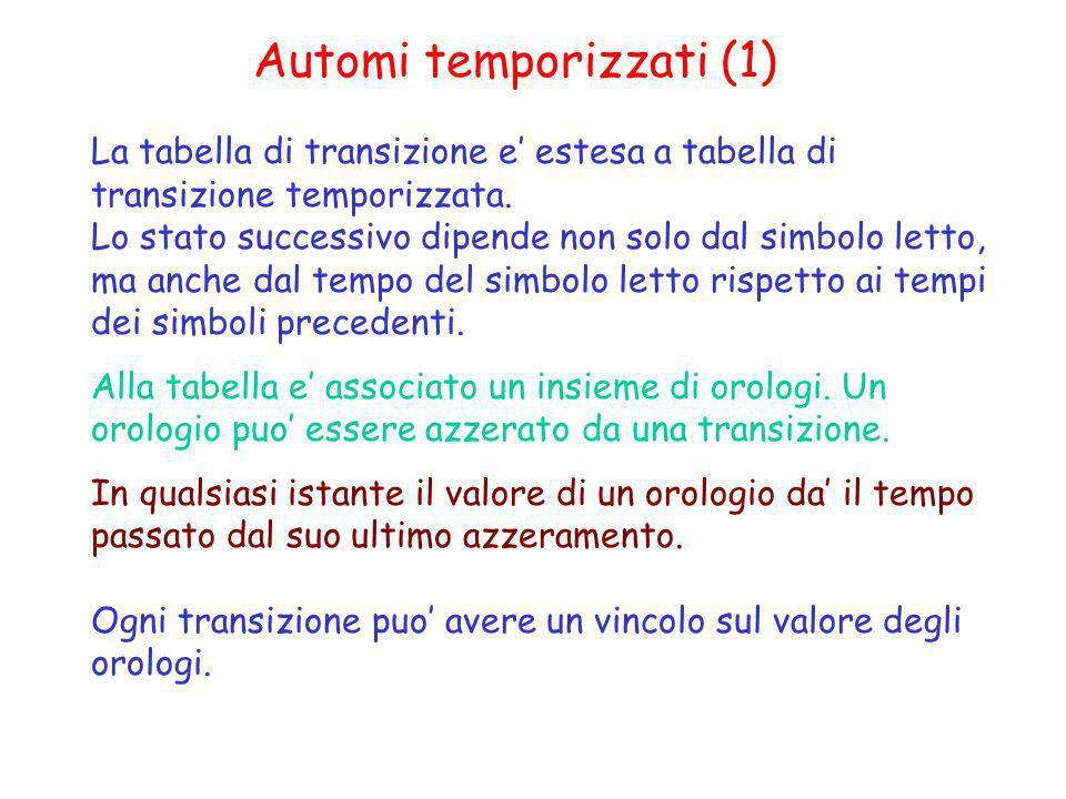 Automi temporizzati (1) La tabella di transizione e estesa a tabella di transizione temporizzata. Lo stato successivo dipende non solo dal simbolo let