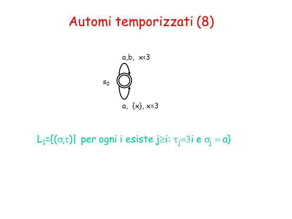 s0s0 a,b, x<3 L 1 ={(, )| per ogni i esiste j i: j i e j a} a, {x}, x=3 Automi temporizzati (8)