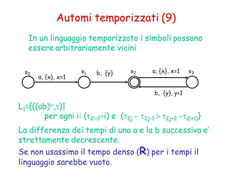 s0s0 s1s1 a, {x}, x=1 L 1 ={((ab), )| per ogni i: ( 2i-1 i) e ( 2j 2j-1 2j+2 2i+1) } La differenza dei tempi di una a e la b successiva e strettamente