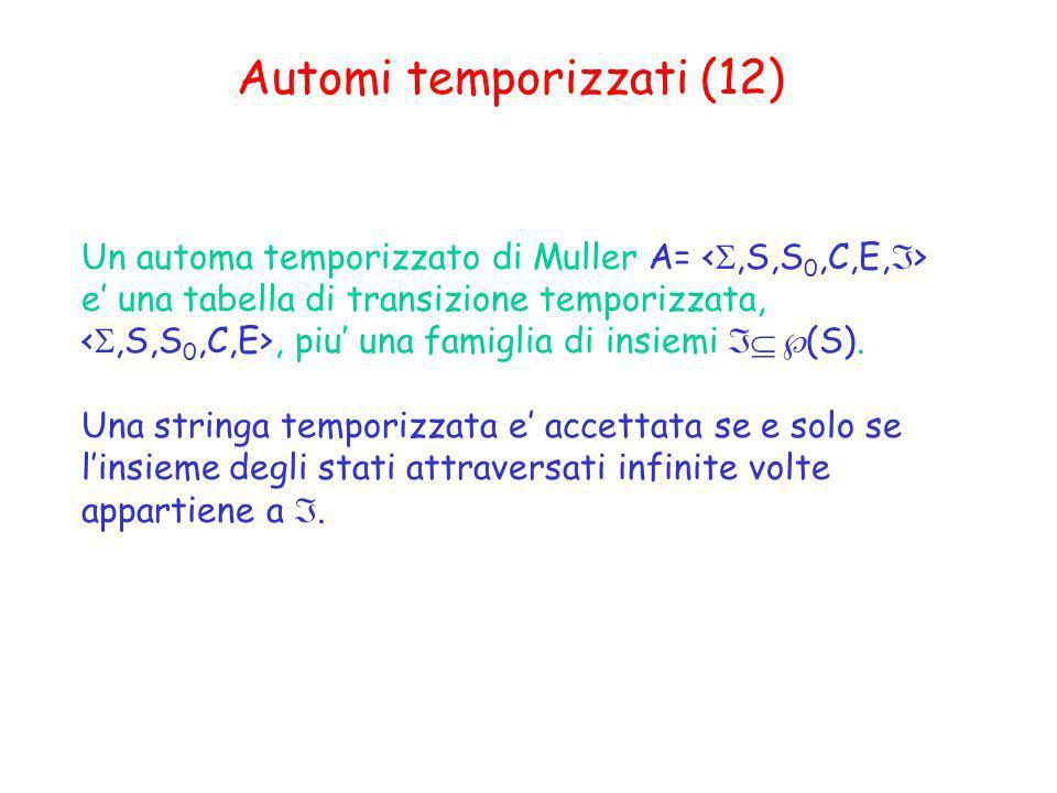 Automi temporizzati (12) Un automa temporizzato di Muller A= e una tabella di transizione temporizzata,, piu una famiglia di insiemi (S). Una stringa
