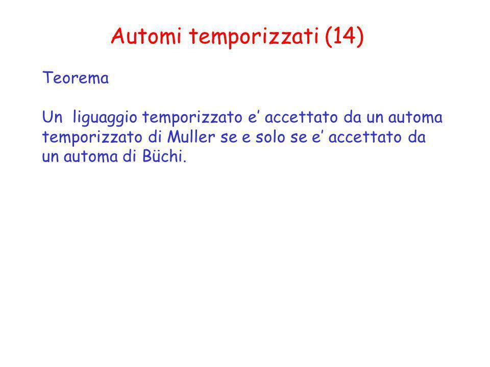 Automi temporizzati (14) Teorema Un liguaggio temporizzato e accettato da un automa temporizzato di Muller se e solo se e accettato da un automa di Bü