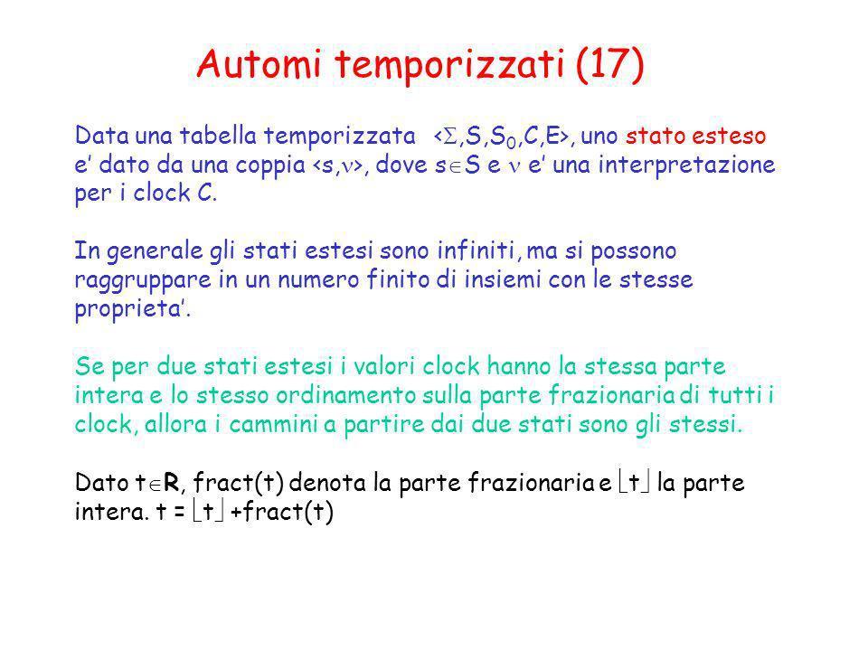 Automi temporizzati (17) Data una tabella temporizzata, uno stato esteso e dato da una coppia, dove s S e e una interpretazione per i clock C. In gene