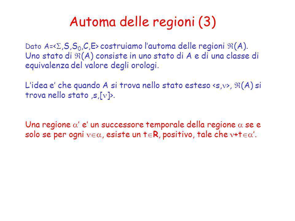 Automa delle regioni (3) Dato A= costruiamo lautoma delle regioni (A). Uno stato di (A) consiste in uno stato di A e di una classe di equivalenza del
