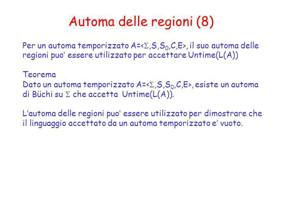 Automa delle regioni (8) Per un automa temporizzato A=, il suo automa delle regioni puo essere utilizzato per accettare Untime(L(A)) Teorema Dato un a