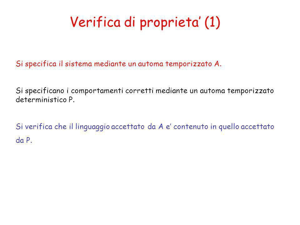 Si specifica il sistema mediante un automa temporizzato A. Si specificano i comportamenti corretti mediante un automa temporizzato deterministico P. S