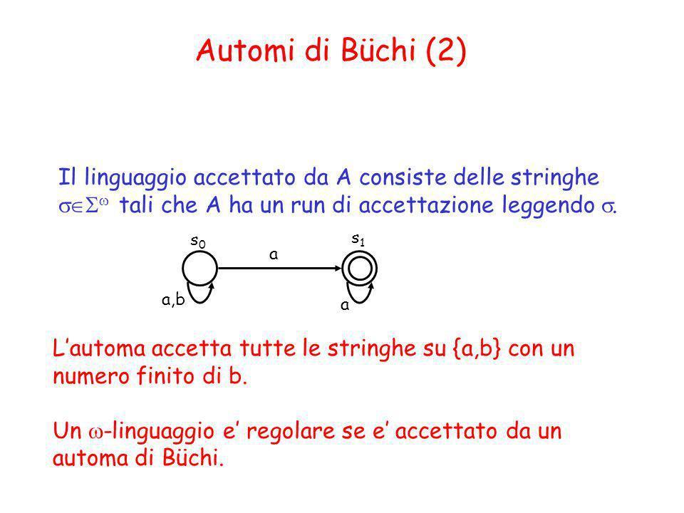 Automi di Büchi (2) Il linguaggio accettato da A consiste delle stringhe tali che A ha un run di accettazione leggendo. s0s0 s1s1 a,b a a Lautoma acce
