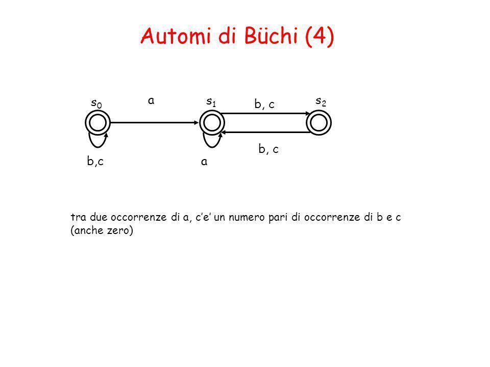 Automi di Büchi (5) Teorema Se L da A e riconoscibile da un automa A (regolare) allora lo e anche –L.