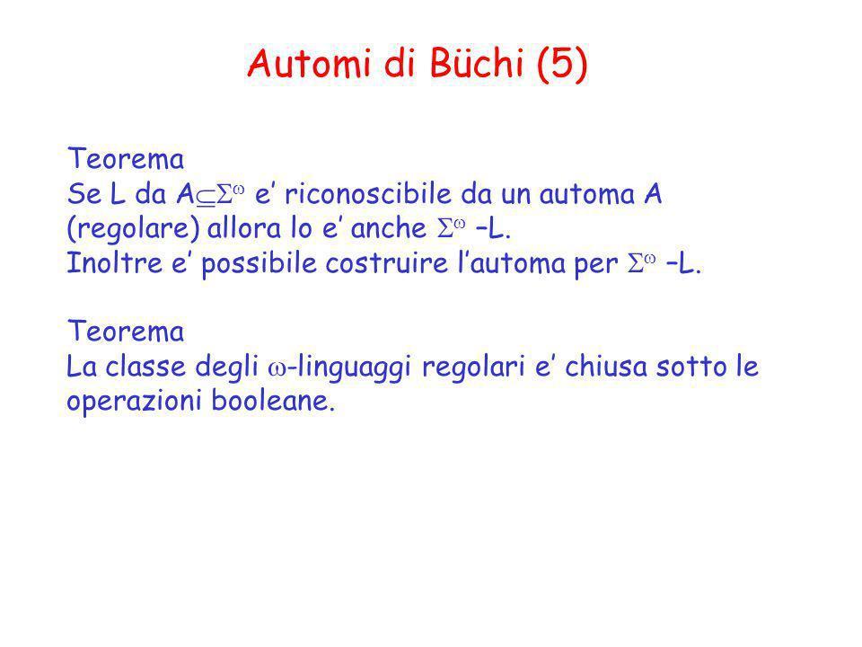 Automi di Büchi (5) Teorema Se L da A e riconoscibile da un automa A (regolare) allora lo e anche –L. Inoltre e possibile costruire lautoma per –L. Te