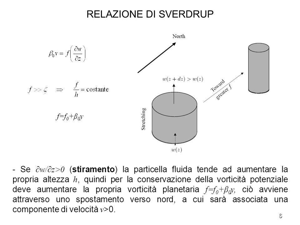 7 RELAZIONE DI SVERDRUP - Se w/z<0 (schiacciamento) la particella fluida tende a diminuire la propria altezza h, quindi per la conservazione della vorticità potenziale deve diminuire la propria vorticità planetaria f=f 0 +β 0 y, ciò avviene attraverso uno spostamento verso sud, a cui sarà associata una componente di velocità v <0.