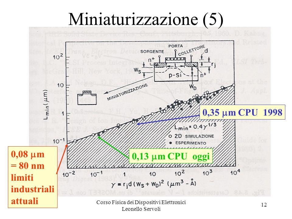 Corso Fisica dei Dispositivi Elettronici Leonello Servoli 12 Miniaturizzazione (5) 0,08 m = 80 nm limiti industriali attuali 0,35 m CPU 1998 0,13 m CP