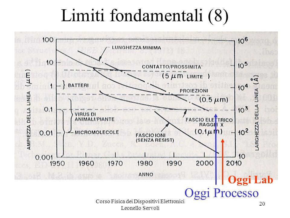 Corso Fisica dei Dispositivi Elettronici Leonello Servoli 20 Limiti fondamentali (8) Oggi Processo Oggi Lab