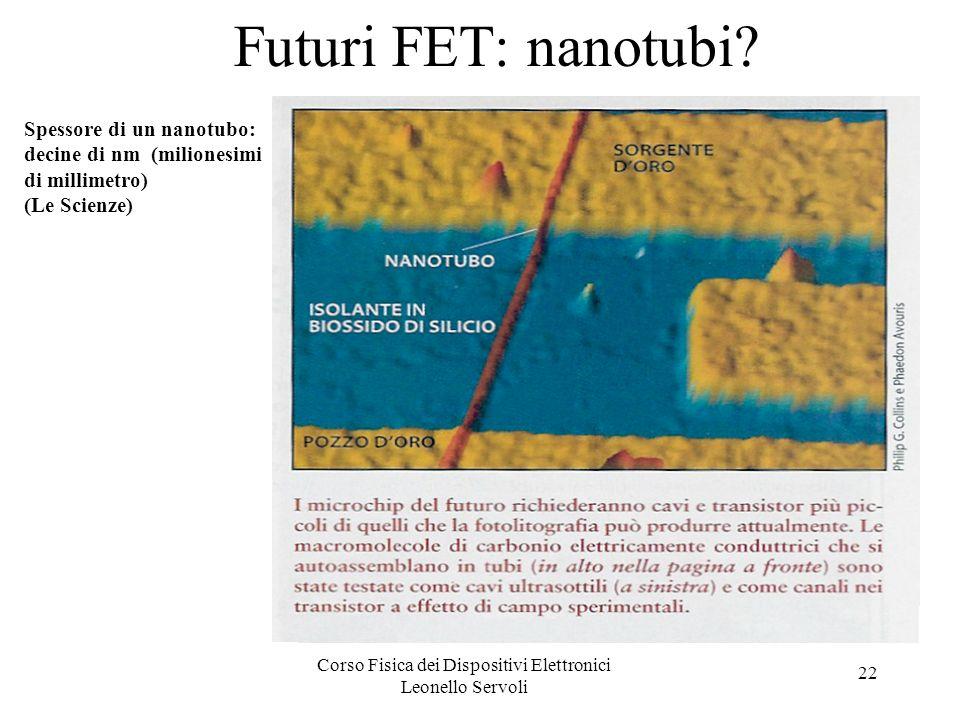 Corso Fisica dei Dispositivi Elettronici Leonello Servoli 22 Futuri FET: nanotubi? Spessore di un nanotubo: decine di nm (milionesimi di millimetro) (