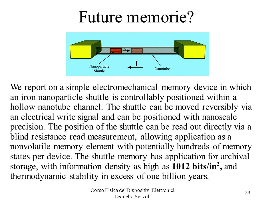 Corso Fisica dei Dispositivi Elettronici Leonello Servoli 23 Future memorie? We report on a simple electromechanical memory device in which an iron na