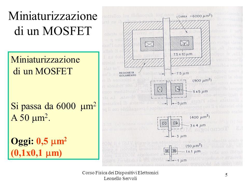 Corso Fisica dei Dispositivi Elettronici Leonello Servoli 5 Miniaturizzazione di un MOSFET Miniaturizzazione di un MOSFET Si passa da 6000 m 2 A 50 m