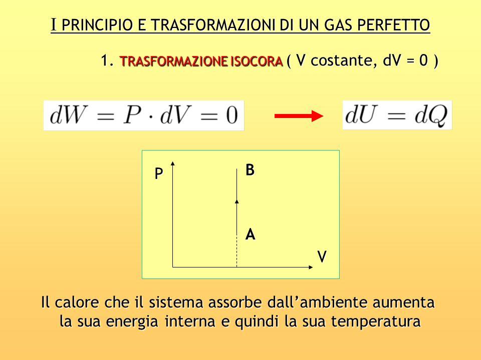 I PRINCIPIO E TRASFORMAZIONI DI UN GAS PERFETTO 1. TRASFORMAZIONE ISOCORA ( V costante, dV = 0 ) Il calore che il sistema assorbe dallambiente aumenta