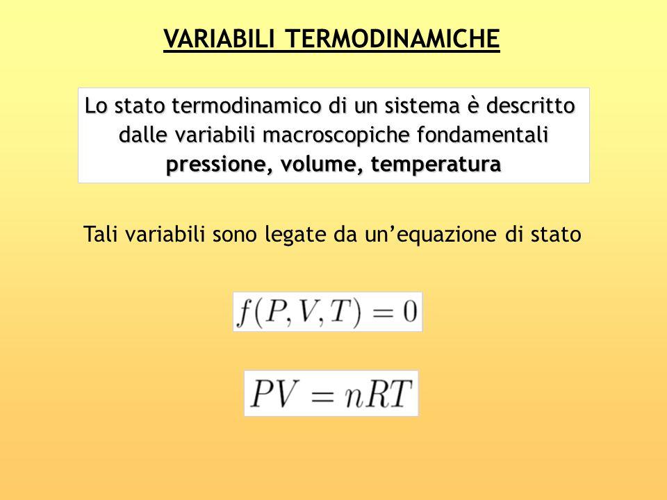 Lo stato termodinamico di un sistema è descritto dalle variabili macroscopiche fondamentali pressione, volume, temperatura Tali variabili sono legate