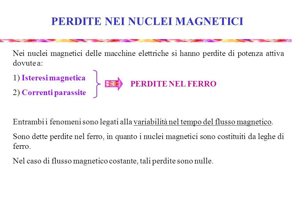 PERDITE NEI NUCLEI MAGNETICI Nei nuclei magnetici delle macchine elettriche si hanno perdite di potenza attiva dovute a: 1) Isteresi magnetica 2) Corr