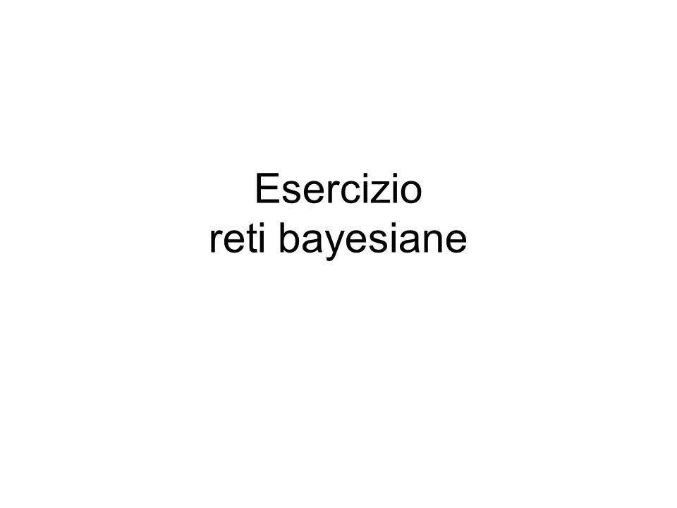 Sia data la rete bayesiana della figura seguente.