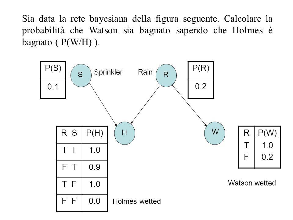 Soluzione: P(W/H) = P(W,H)/P(H) Dove: P(H) = P(H,S,R) + P(H, S,R)+ P(H,S, R) + P(H, S, R) = P(H/S,R) P(S) P(R) + P(H/ S,R) P( S) P(R)+ P(H/S, R) P(S) P( R)+ P(H/ S, R) P( S) P( R) = 1.0 * 0.1 * 0.2 + 1.0 * 0.9 *0.2 + 0.9 * 0.1 * 0.8 + 0.0 = 0.02 + 0.18 + 0.072 = 0.272