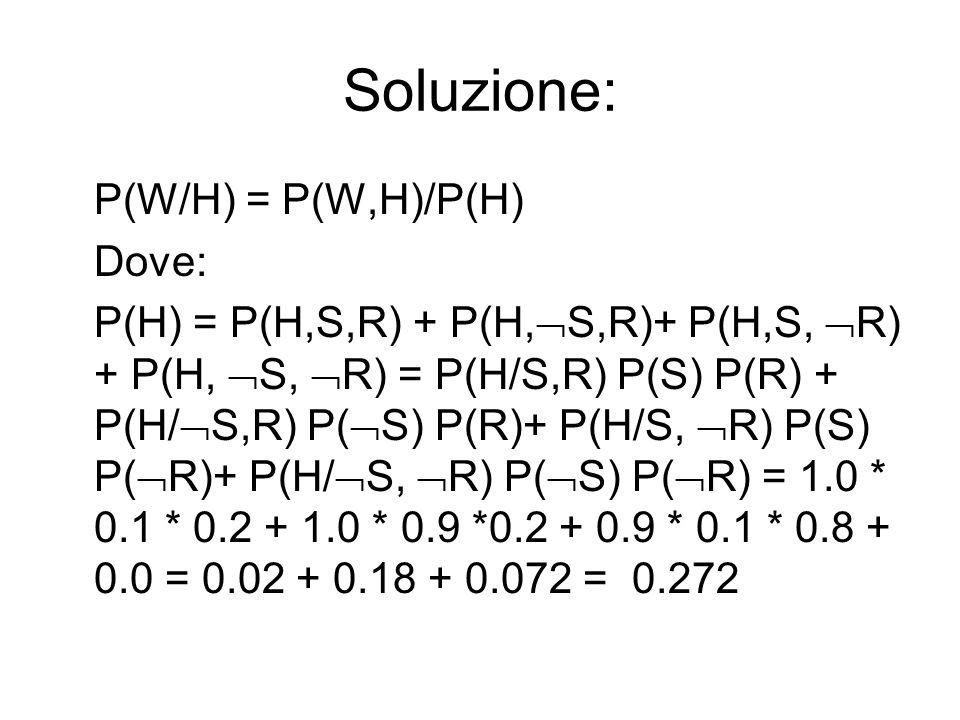 Soluzione: P(W/H) = P(W,H)/P(H) Dove: P(H) = P(H,S,R) + P(H, S,R)+ P(H,S, R) + P(H, S, R) = P(H/S,R) P(S) P(R) + P(H/ S,R) P( S) P(R)+ P(H/S, R) P(S)