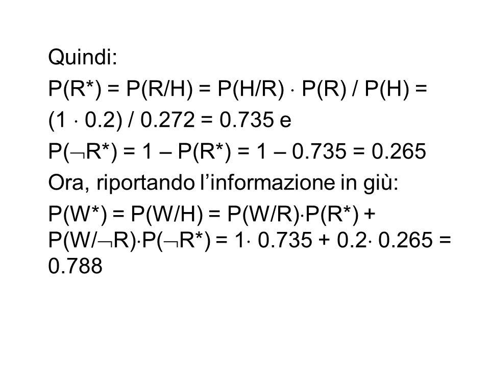 Quindi: P(R*) = P(R/H) = P(H/R) P(R) / P(H) = (1 0.2) / 0.272 = 0.735 e P( R*) = 1 – P(R*) = 1 – 0.735 = 0.265 Ora, riportando linformazione in giù: P