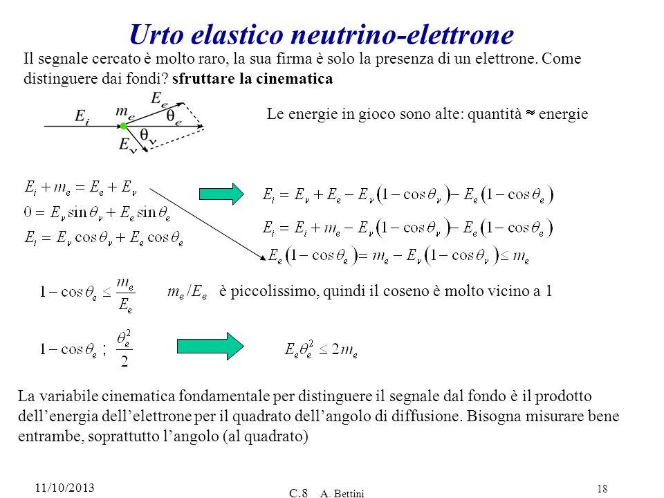 11/10/2013 C.8 A. Bettini 18 Urto elastico neutrino-elettrone Le energie in gioco sono alte: quantità energie m e /E e è piccolissimo, quindi il cosen