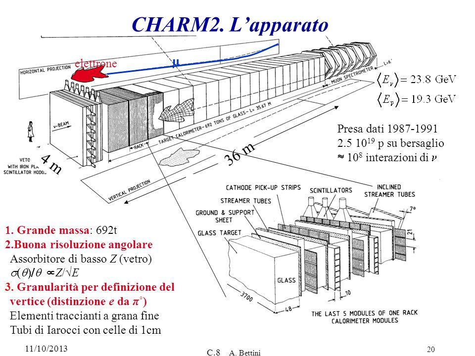 11/10/2013 C.8 A. Bettini 20 CHARM2. Lapparato elettrone µ 4 m 36 m 1. Grande massa: 692t 2.Buona risoluzione angolare Assorbitore di basso Z (vetro)