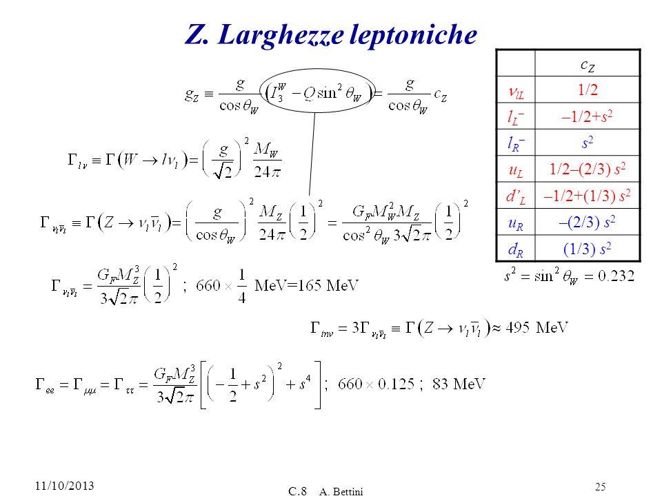 11/10/2013 C.8 A. Bettini 25 Z. Larghezze leptoniche cZcZ lL 1/2 lL–lL– –1/2+s 2 lR–lR– s2s2 uLuL 1/2–(2/3) s 2 dLdL –1/2+(1/3) s 2 uRuR –(2/3) s 2 dR