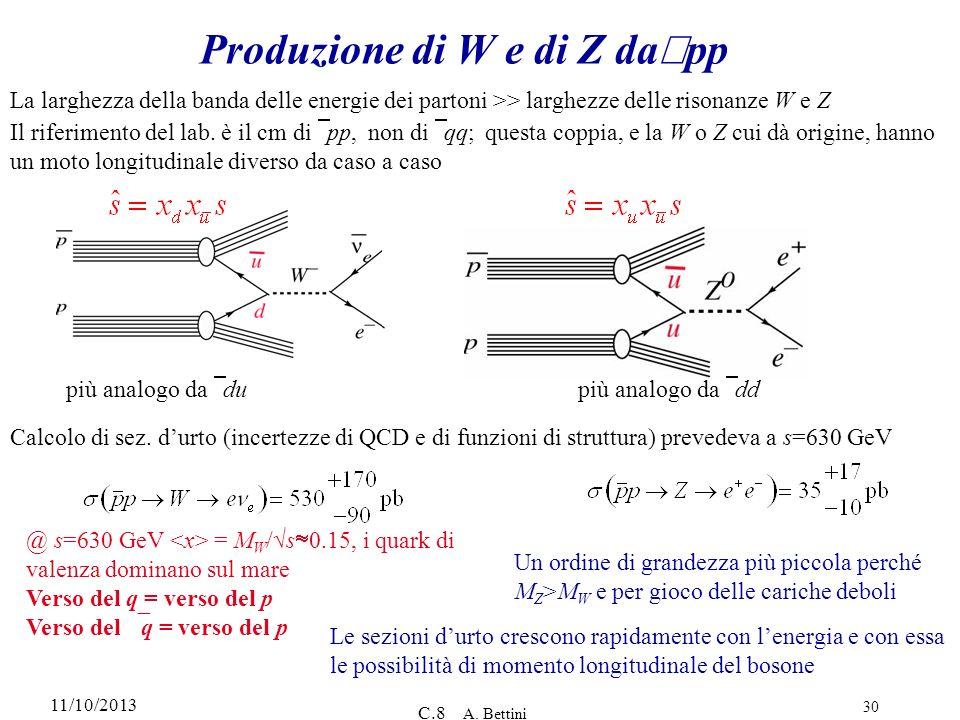 11/10/2013 C.8 A. Bettini 30 Produzione di W e di Z da pp La larghezza della banda delle energie dei partoni >> larghezze delle risonanze W e Z Il rif